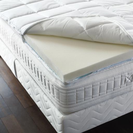 surmatelas m moire de forme bdreams en coton vilacosy. Black Bedroom Furniture Sets. Home Design Ideas